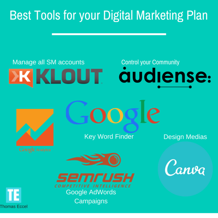 Platforms Digital Marketing Plan