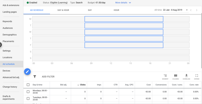 Ad Schedule Optimise Google Search Campaigns