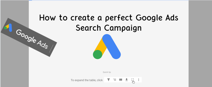 How to create Google Ads Search Ad