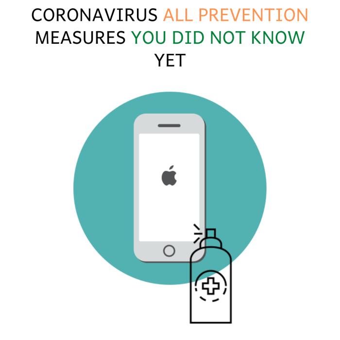 Coronavirus All Prevention Measures